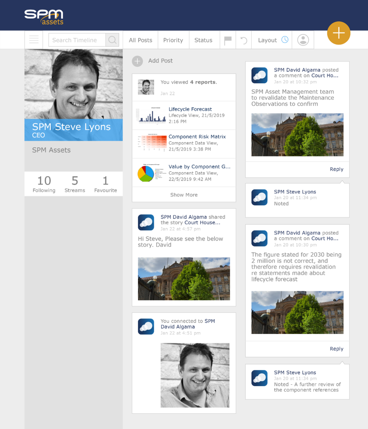 Stories Timeline View